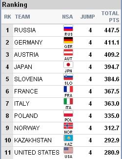 FIS Junior & U23 World Ski Championships - 2019 - Страница 3 E20