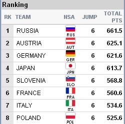FIS Junior & U23 World Ski Championships - 2019 - Страница 3 E2011