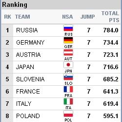FIS Junior & U23 World Ski Championships - 2019 - Страница 3 E2012