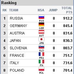 FIS Junior & U23 World Ski Championships - 2019 - Страница 3 E2013