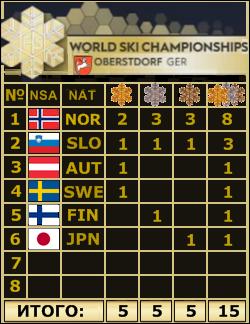 2021 FIS WORLD SKI CHAMPIONSHIPS Ea22