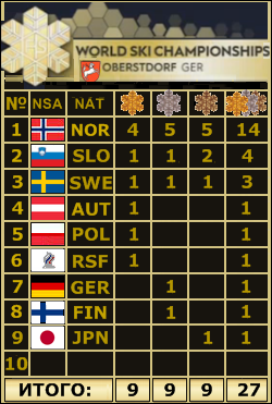2021 FIS WORLD SKI CHAMPIONSHIPS Ea28