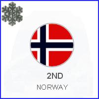 2021 FIS WORLD SKI CHAMPIONSHIPS - Страница 2 Ea36