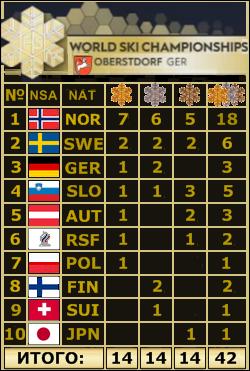 2021 FIS WORLD SKI CHAMPIONSHIPS Ea_4210