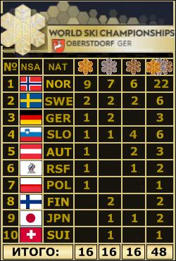 2021 FIS WORLD SKI CHAMPIONSHIPS - Страница 2 Ea_4810