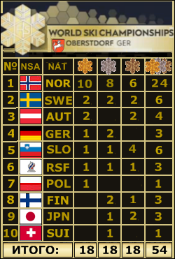 2021 FIS WORLD SKI CHAMPIONSHIPS - Страница 2 Ea_5410