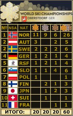2021 FIS WORLD SKI CHAMPIONSHIPS - Страница 2 Ea_6010