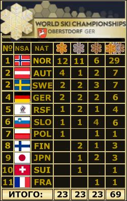 2021 FIS WORLD SKI CHAMPIONSHIPS - Страница 2 Ea_6910
