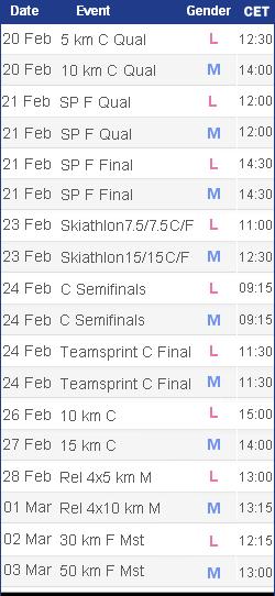 WSC-2019 Seefeld. Лыжные гонки - LIVE. Женщины. Eaa_au10