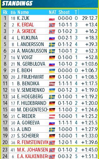 European Championships / Poland / Duszniki Zdroj - Страница 6 Eeee10