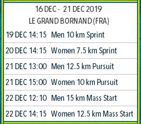3-й этап, Ле Гран Борнан / Le Grand Bornand (FRA) Eu14