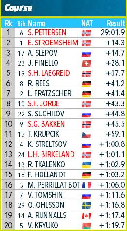IBU Cup Biathlon. Сезон 2019-2020 - Страница 23 Ioo11