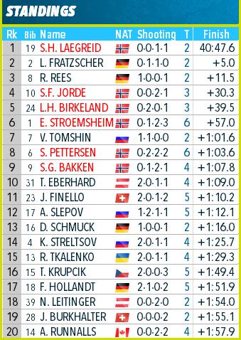 IBU Cup Biathlon. Сезон 2019-2020 - Страница 23 O23