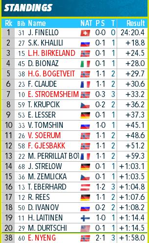 IBU Cup Biathlon. Сезон 2019-2020 - Страница 25 O24
