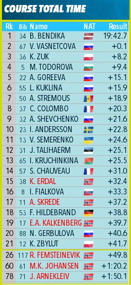 European Championships / Poland / Duszniki Zdroj - Страница 4 O34
