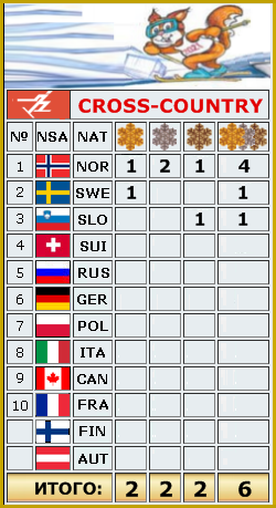 2021 FIS WORLD SKI CHAMPIONSHIPS O_611