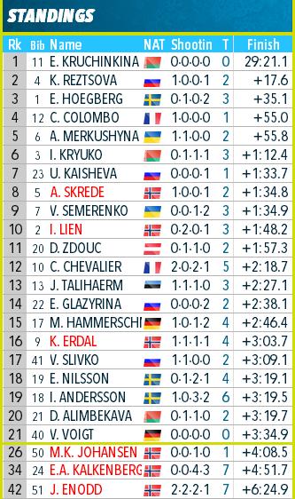 Open European Championships 2020/Raubichi (BLR) - Страница 10 Oa13