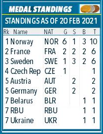 WORLD CHAMPIONSHIPS BIATHLON 2021 / Pokljukа - Страница 18 U33