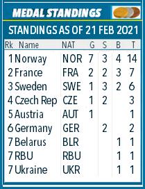 WORLD CHAMPIONSHIPS BIATHLON 2021 / Pokljukа - Страница 19 U34