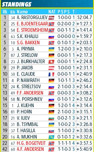 European Championships / Poland / Duszniki Zdroj - Страница 3 Uu4410