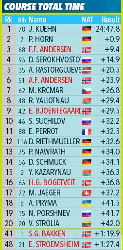 European Championships / Poland / Duszniki Zdroj - Страница 6 Uuu13