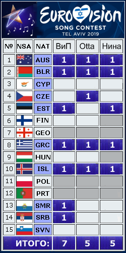Eurovision 2019 - Страница 8 Za_213