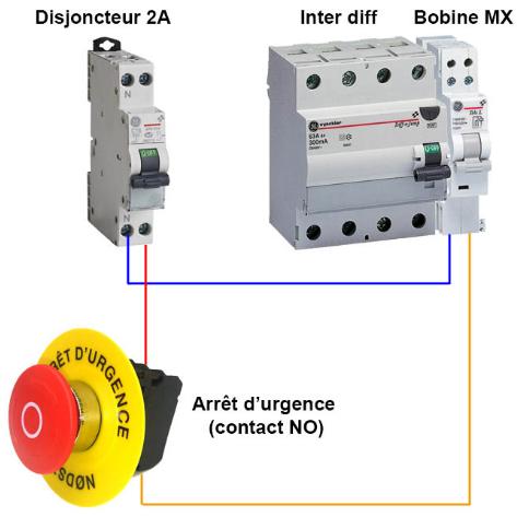Calibre disjoncteur et bobine Screen10