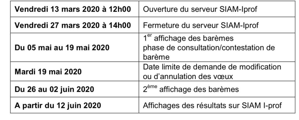 [Mouvement intra 2020] - Académie de Créteil - Page 4 61106710
