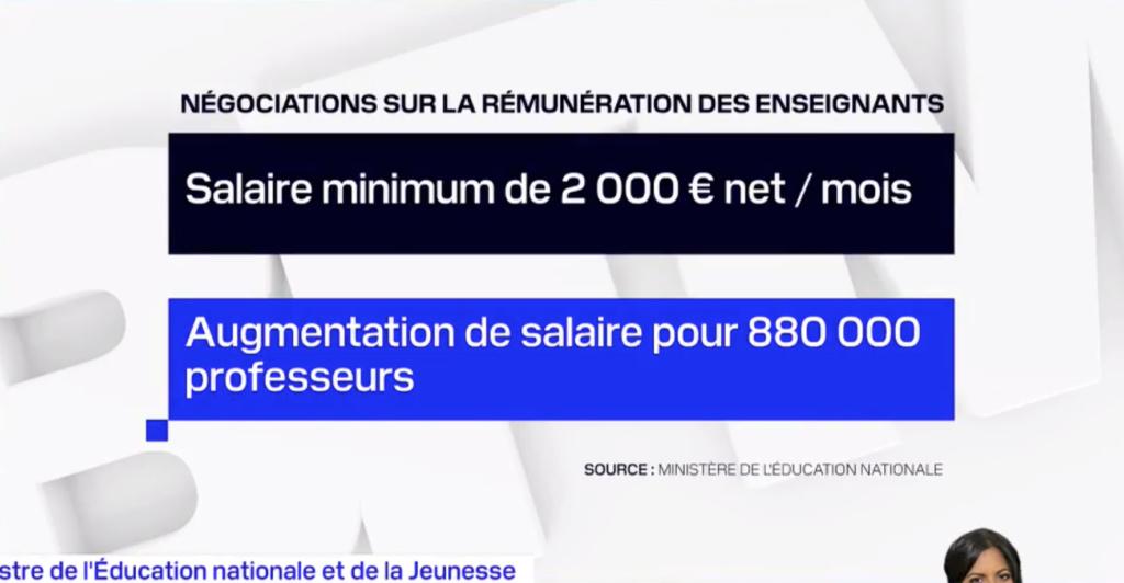 Blanquer annonce une augmentation de 300€ annuels en moyenne pour 2020 Captur29