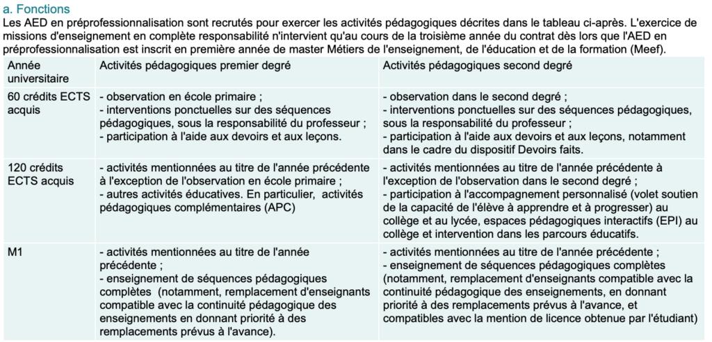 Projet de pré-recrutement : des étudiants enseignant à tiers-temps en L3 et M1 ? - Page 3 Captur37
