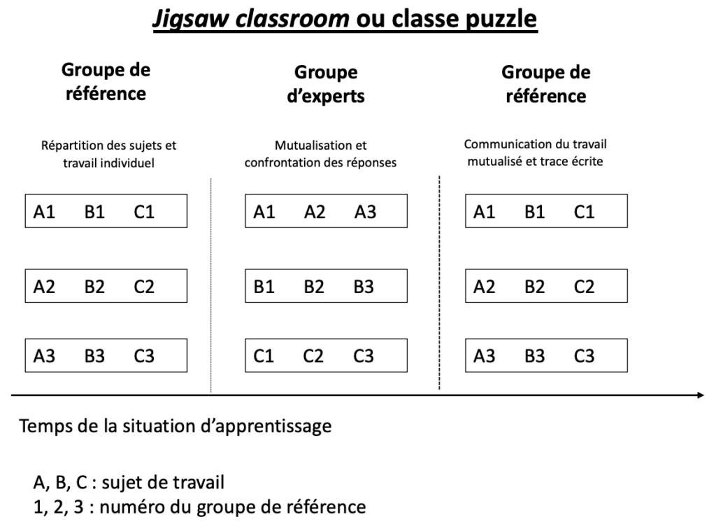 Pédagogies coopératives (type Freinet, PI...). - Page 21 Captur42