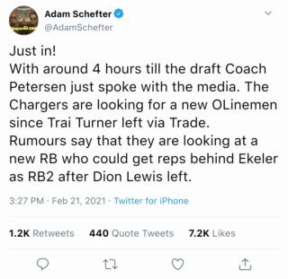 Bolt up News- LA Chargers Whatsa23