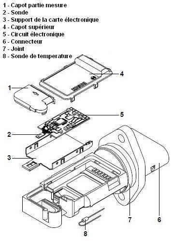 Test du débitmètre et lecture des valeurs par OBD Dzobit10