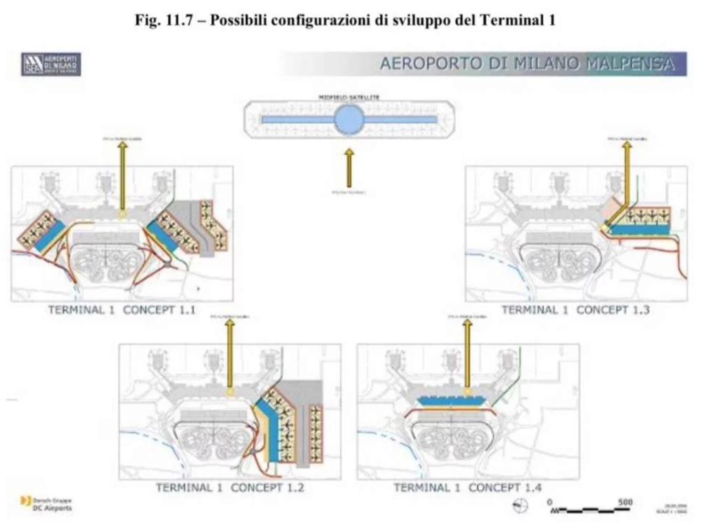 Il futuro di Malpensa, infrastrutture e non solo T1xl_010