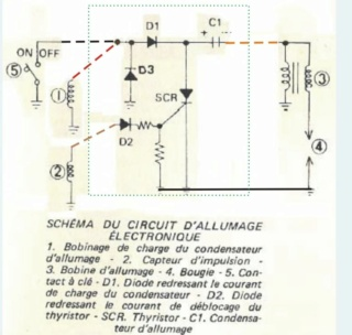 Réalisation d'un CDI programmable Cdi_sc10