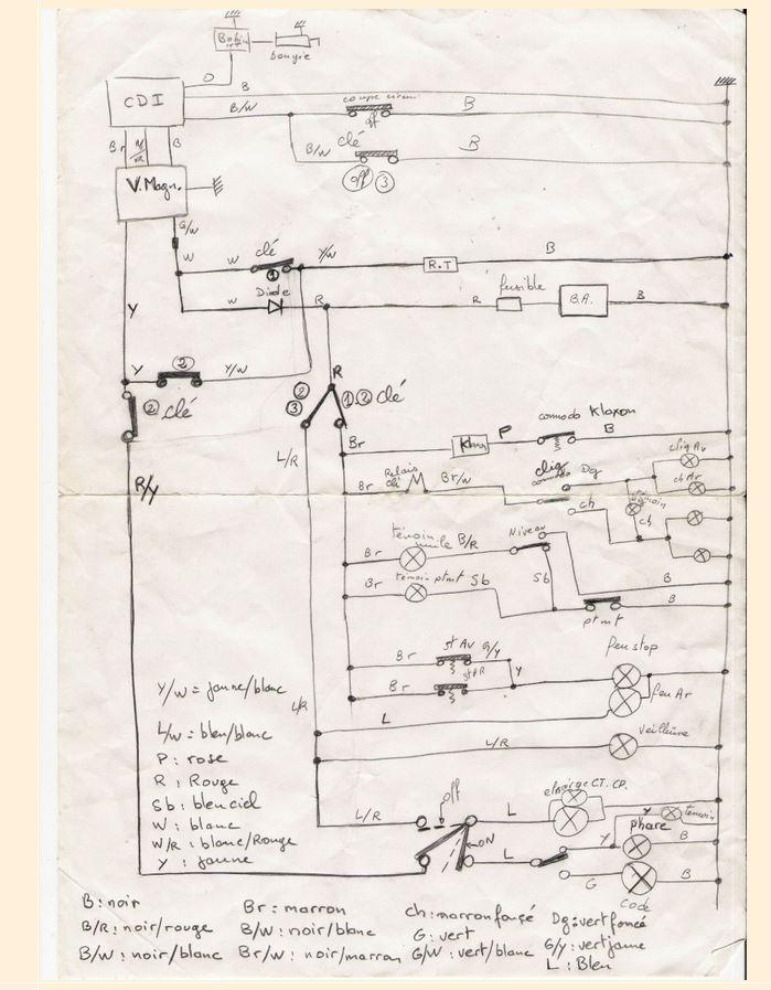 Schéma de faisceau simplifié mais complet Test11