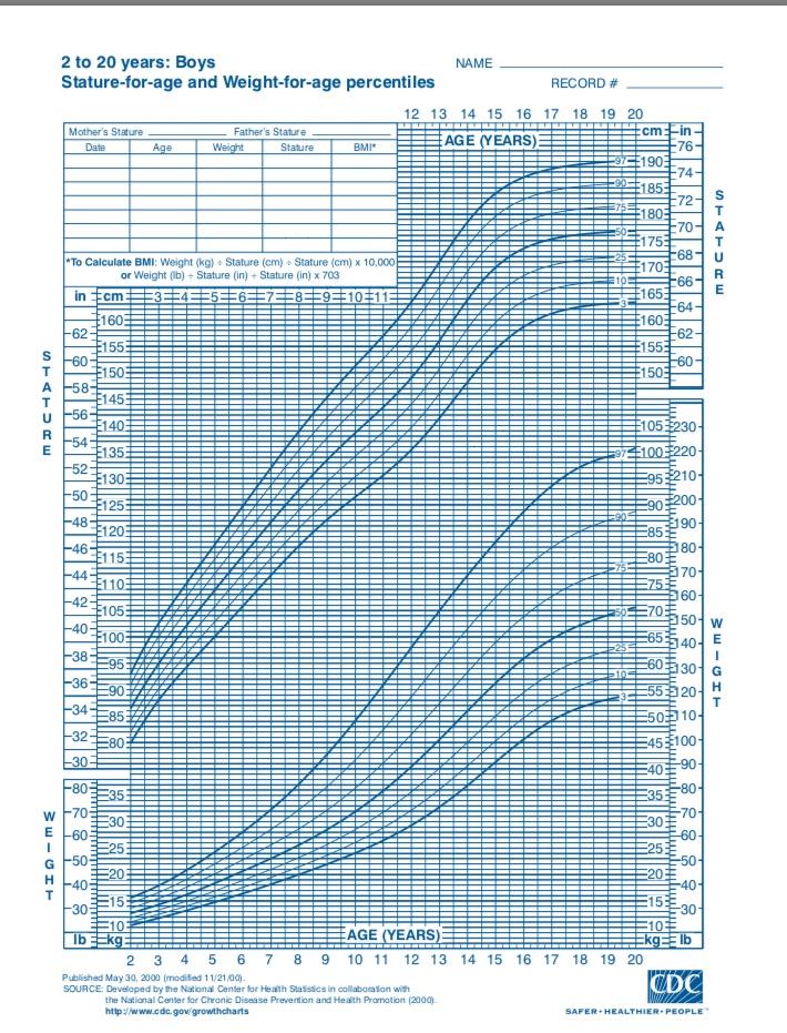 El crecimiento después de los 18 años - Página 5 A2f62510