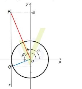 Trigonometria + analítica Paint10