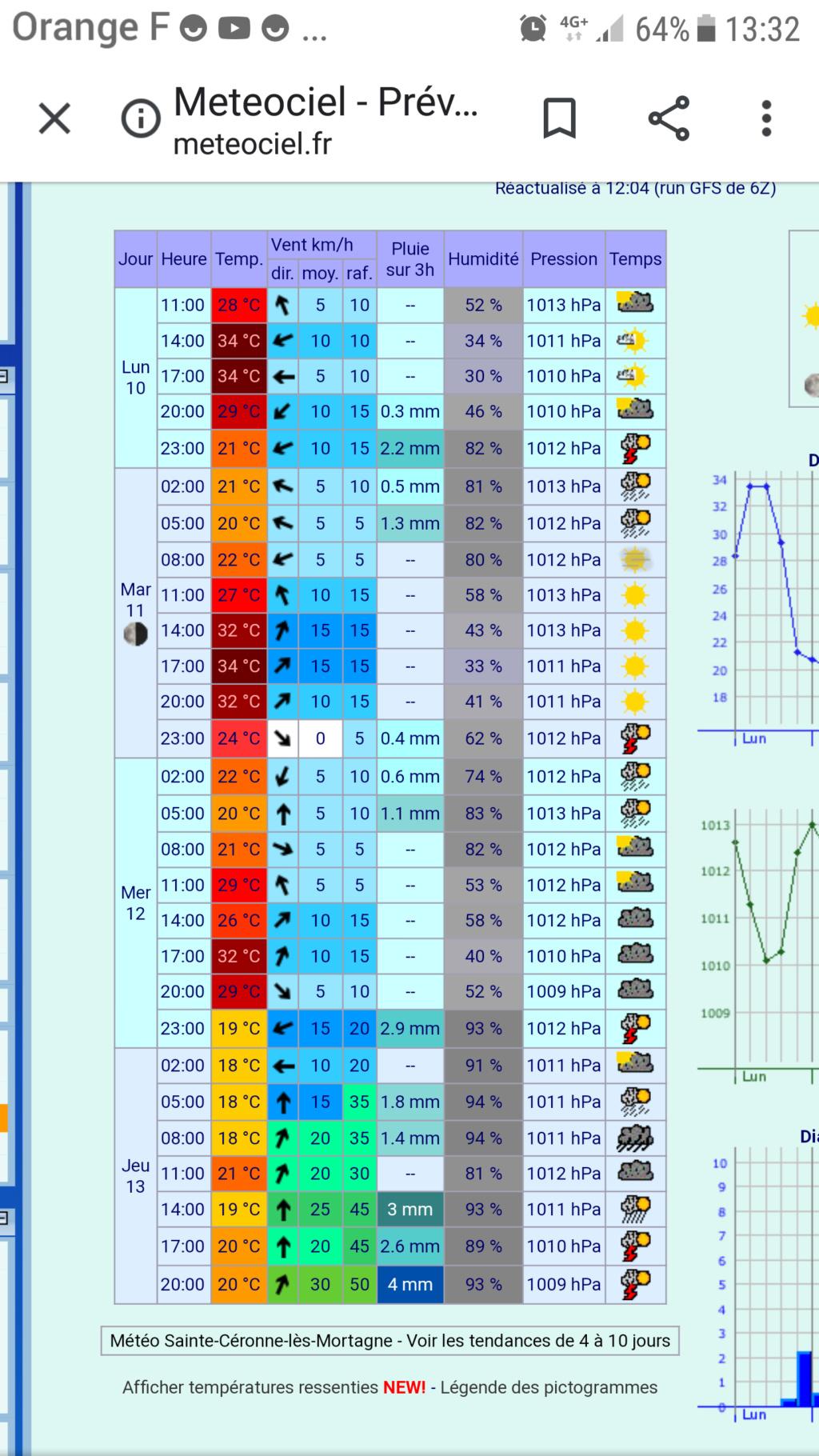 colza 2021 - Page 3 Screen11