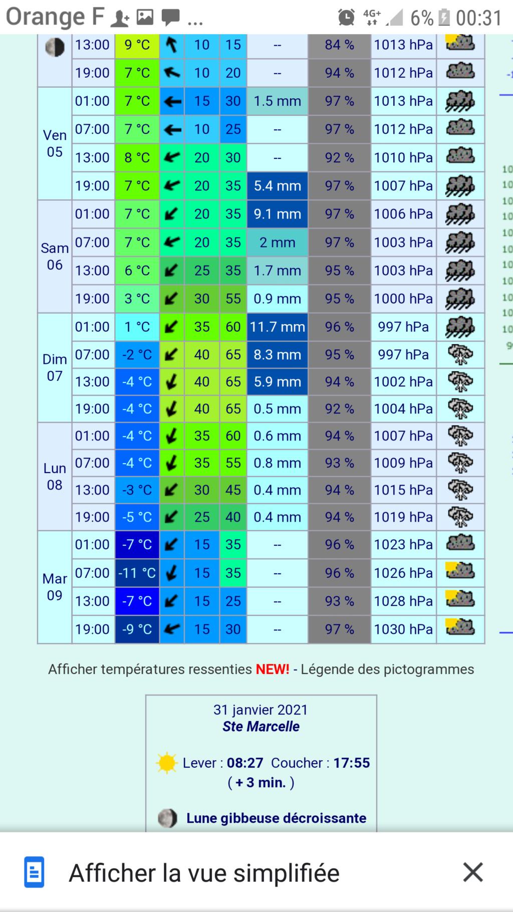 Prévisions & tendances météo - Année 2021 Screen14