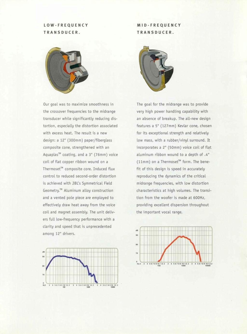 Modèle CENTURY GOLD Page0711