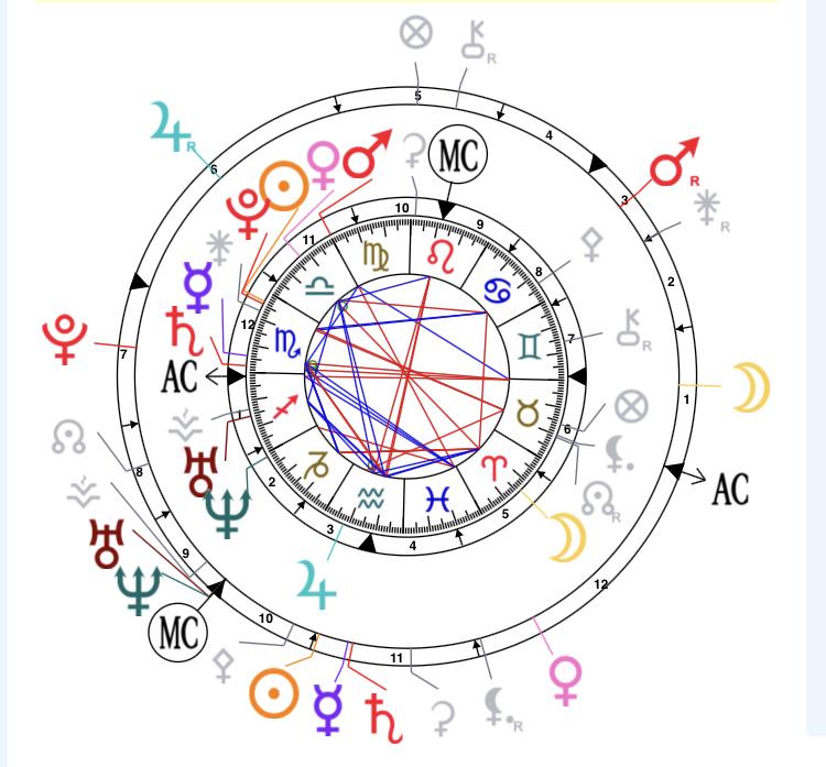 Jupiter conjoint Soleil  21e56a10