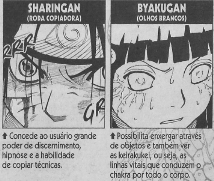 Kakashi vs. Neji - Página 3 Pain-267