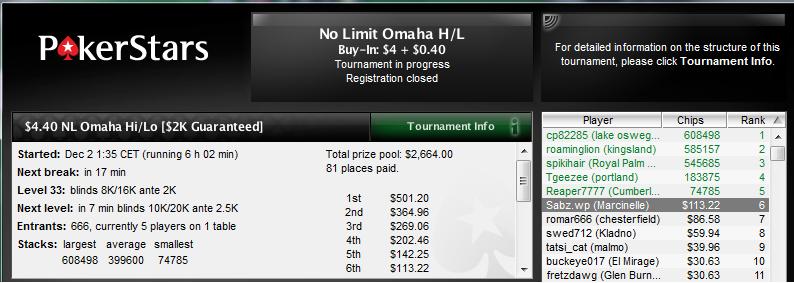 6/666 [$4.40 NL Omaha H/L] 6eme_s10