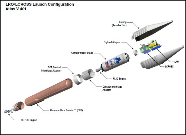 Lancement Atlas V / LRO & LCROSS (18/06/2009) - Page 2 Captur15