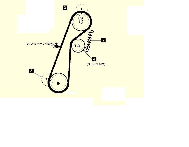[Ranger 2.5 TD an01] calage de la distribution Rang10