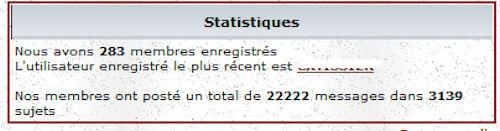 22 222 messages consultables sur le Forum !!! 2222210