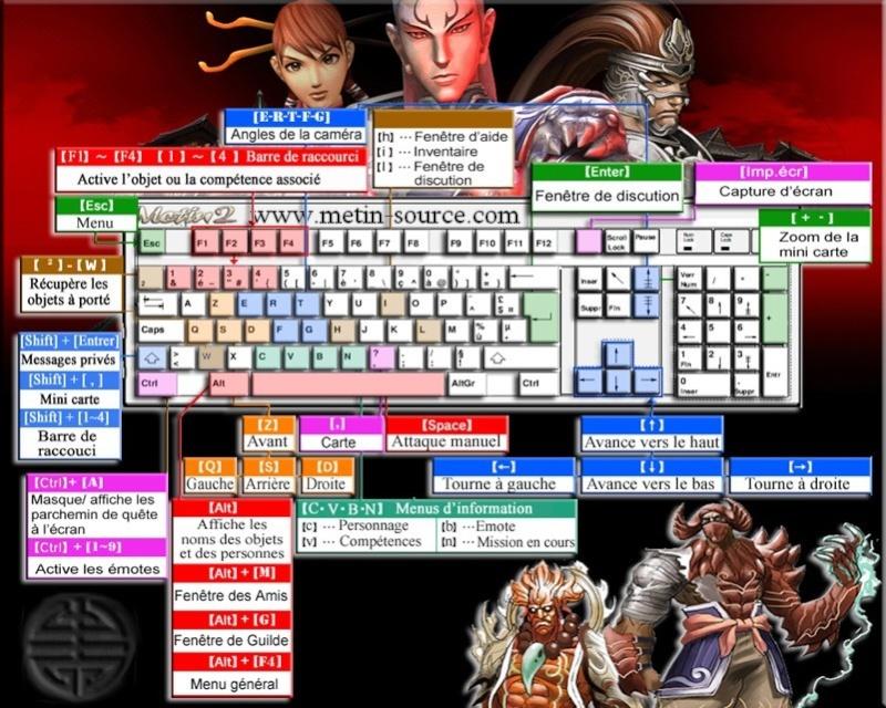 Des claviers à imprimer pour vos raccourcis Clavie10