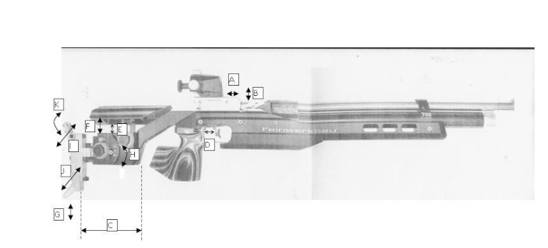 Comment Abordé les réglages d'une Carabine Alu Sans_t10