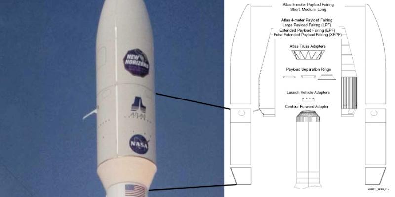 [X37B-OTV2] Lancement et déroulement de la mission - Page 2 Atlas_10